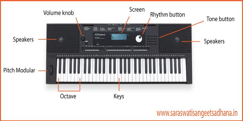 keyboard-description